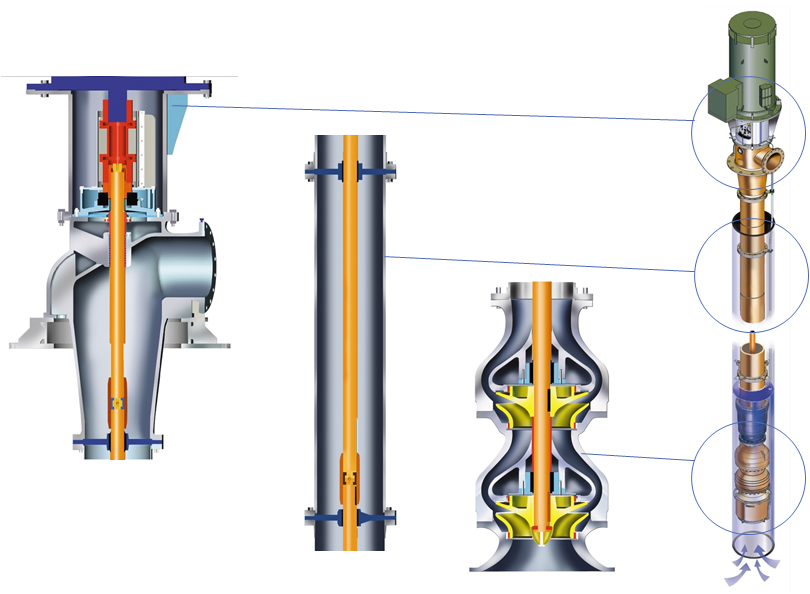 lineshaft_pump_tech_descr